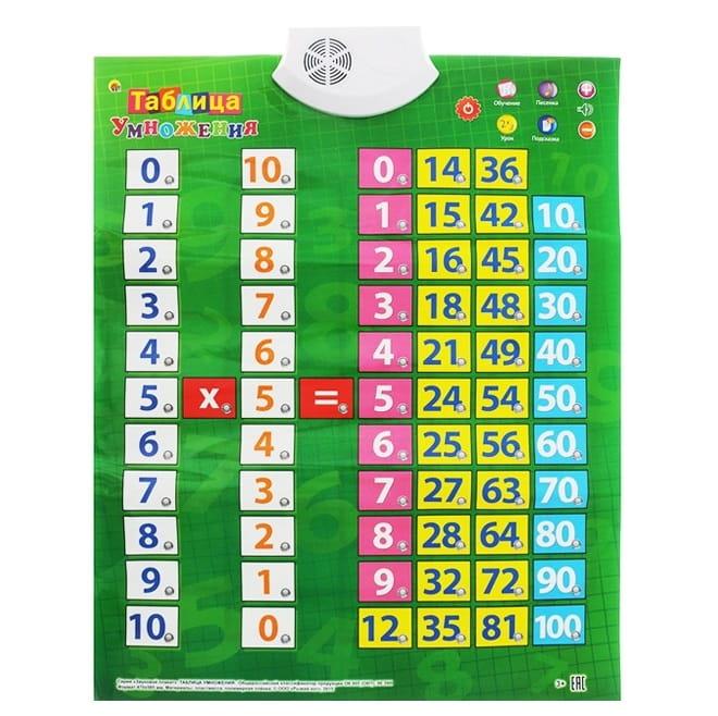 Электронный звуковой плакат РЫЖИЙ КОТ Таблица умножения - Электронные плакаты и игры