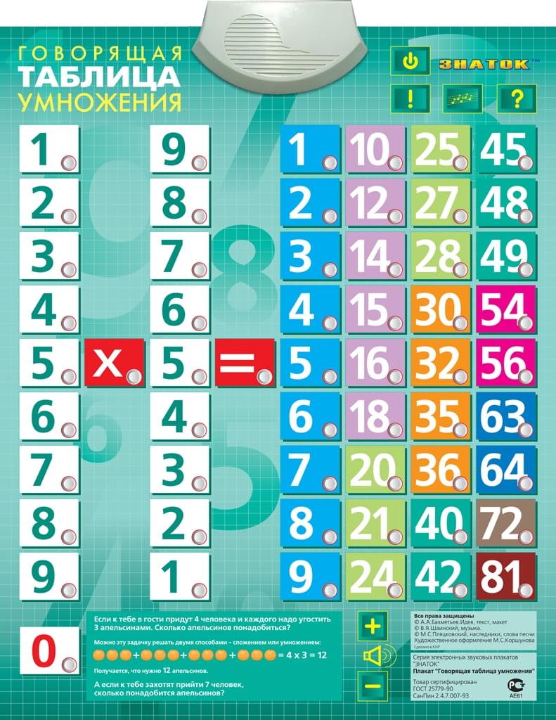 Электронный звуковой плакат ЗНАТОК Говорящая таблица умножения