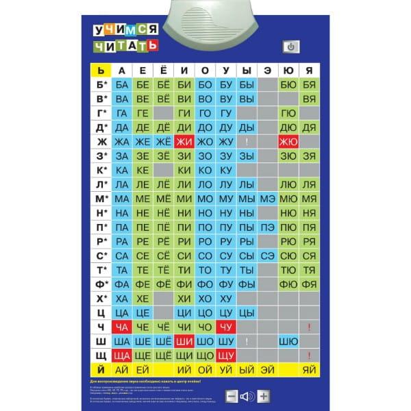 Купить Электронный звуковой плакат Знаток Учимся читать в интернет магазине игрушек и детских товаров